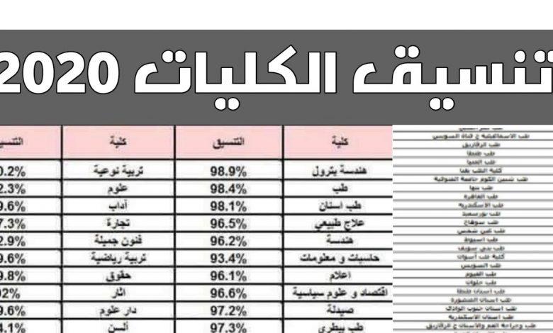 تنسيق الثانوية العامة المرحلة الاولي 2020 بالرقم القومي من خلال موقع بوابة الحكومة المصرية