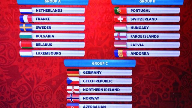 ترتيـب تصفيات اوروبا لكأس العالم 2018
